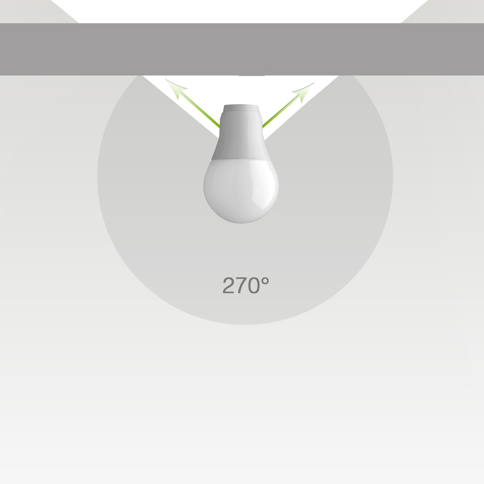 Uhol svietenia 270°