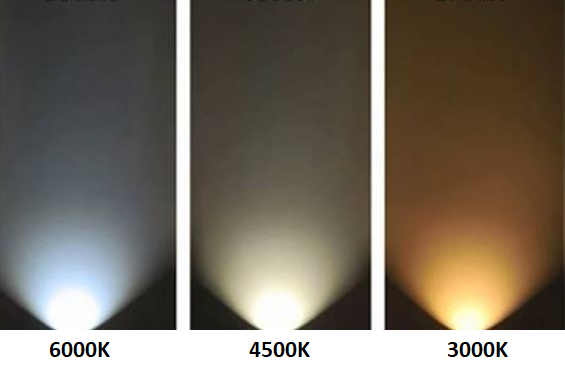 Porovnanie farieb svetla