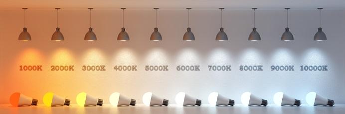 Farba svetla podľa Kelvinov